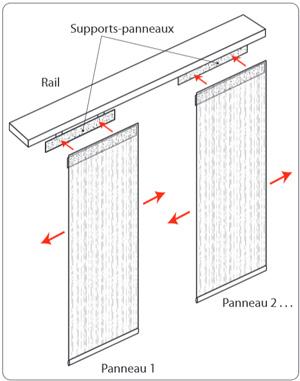 Comment poser votre panneau japonais - Comment poser des rideaux japonais ...