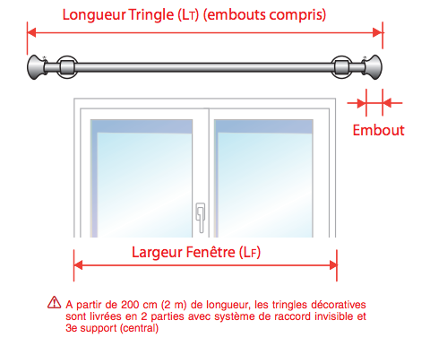 Comment mesurer votre tringle d corative - Poser une tringle a rideau ...