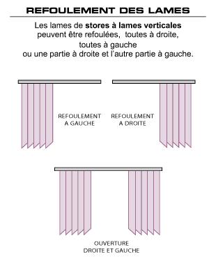 achat store lamelles verticales sur mesure store occultant pas cher. Black Bedroom Furniture Sets. Home Design Ideas
