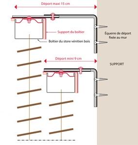 store v nitien bois 100 sur mesure stores en bois. Black Bedroom Furniture Sets. Home Design Ideas